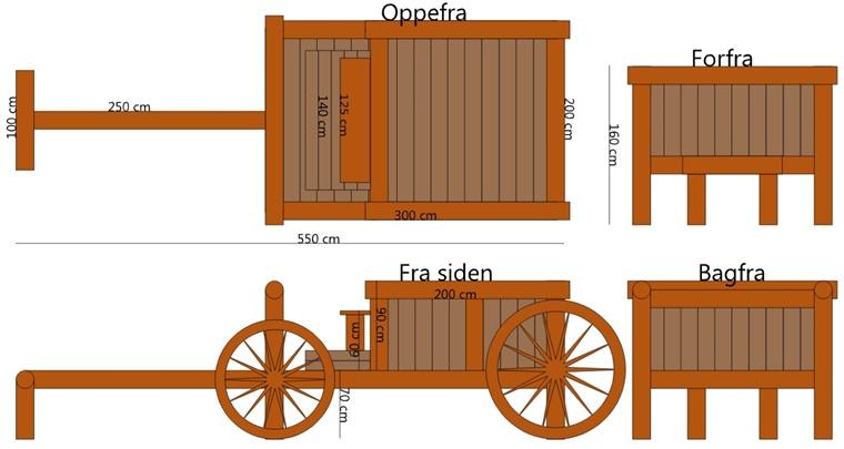 Hestevogn 3